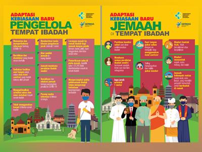 Flyer Adaptasi Kebiasaan Baru Pengelola dan Jemaah di Tempat Ibadah