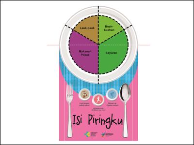 Leaflet: Informasi isi Piringku
