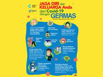 Flyer Cegah Virus Corona Dengan Germas Format Pdf