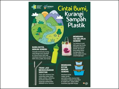 Flyer: Cintai Bumi, Kurangi Sampah Plastik