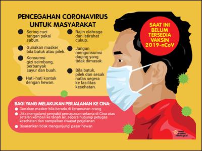 Kumpulan Flyer Pencegahan Virus Corona