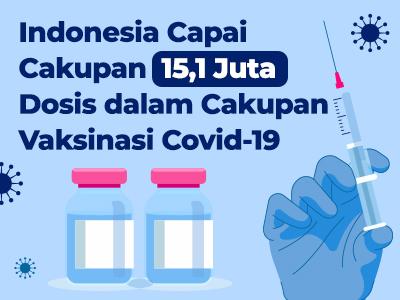 Indonesia Capai Cakupan 15,1 Juta Dosis dalam Cakupan Vaksinasi Covid-19