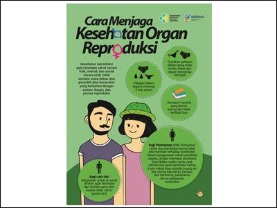 Flyer Cara Menjaga Kesehatan Organ Reproduksi