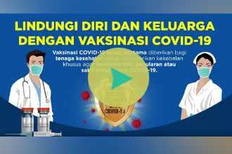Video Lindungi Diri dan Keluarga dari Covid-19 - Versi Vaksinasi Tenaga Kesehatan