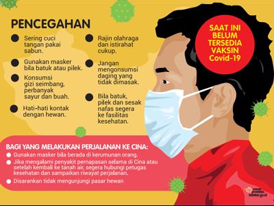 Flyer Pencegahan Virus Corona Untuk Masyarakat Format Pdf