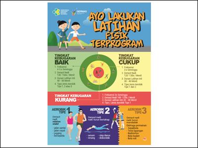 Flyer: Lakukan Latihan Fisik Terprogram