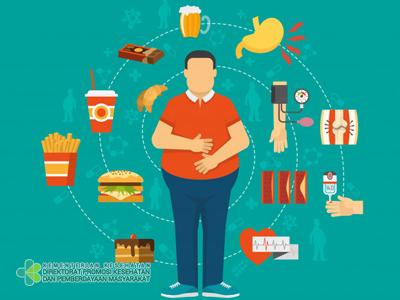 Cara Mengurangi Asupan Gula Setiap Hari