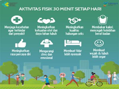 Mengenal Jenis Aktivitas Fisik