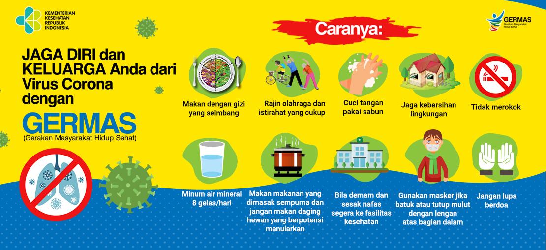 Cegah Virus Corona Jaga Kesehatan Dengan Germas